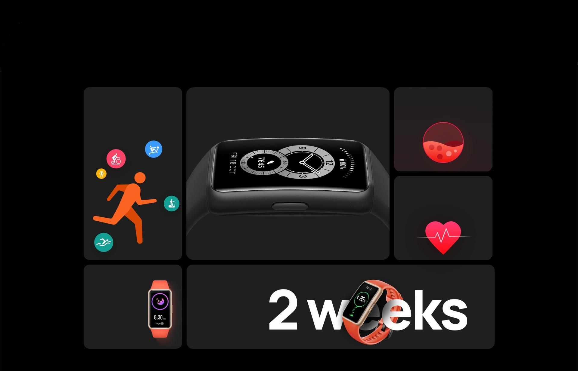 Características más destacadas de la Huawei Band 6